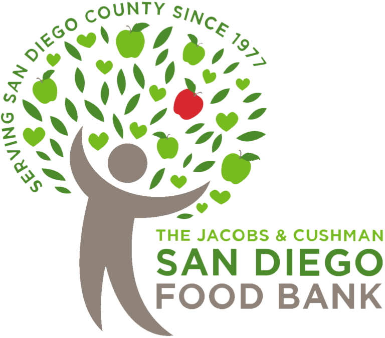 SD Food Bank